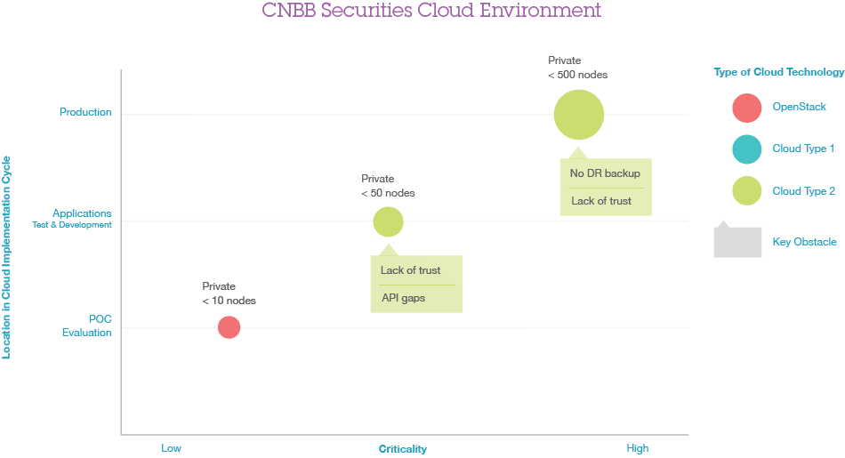 Company Cloud Environment V2.png