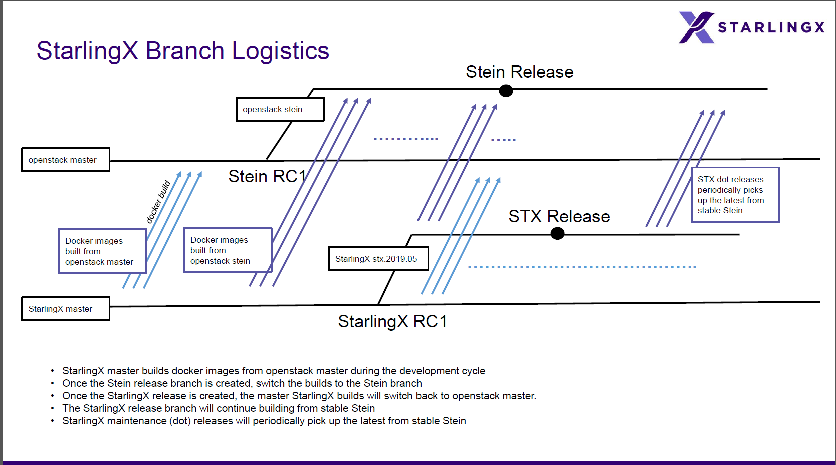 Stx-branch-logistics.png