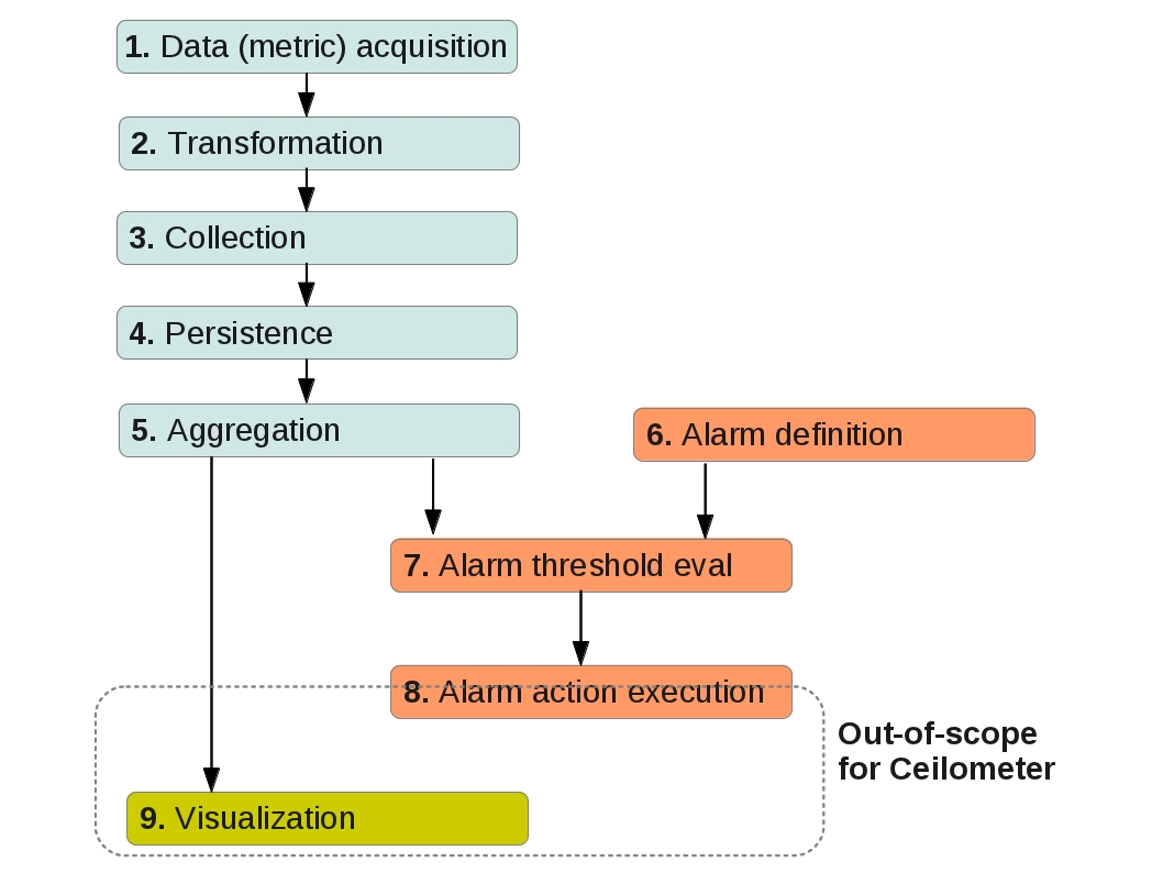 Ceilometer-monitoring-scope.jpeg