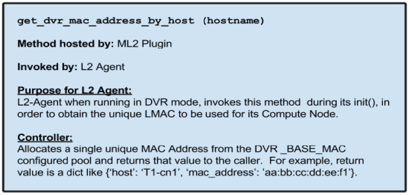 Function that returns the DVR MAC address by host
