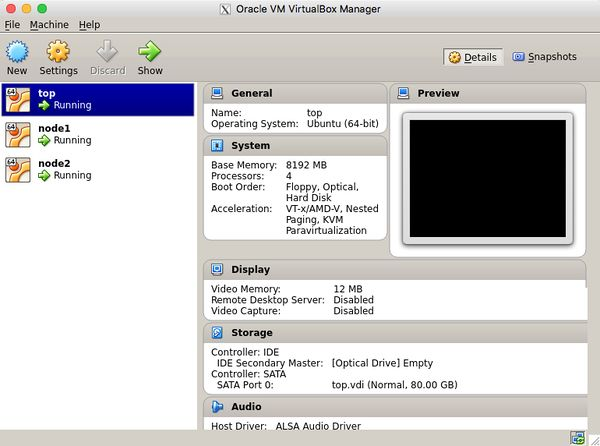 Play tricircle with virtualbox - OpenStack