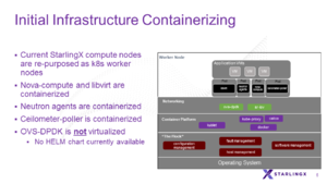Containerization overview 6.png