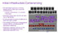 Containerization overview 5.png