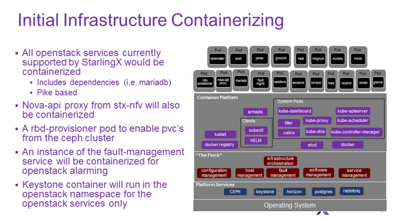 File:Containerization overview 5.png