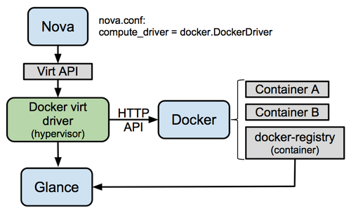Docker-under-the-hood.png